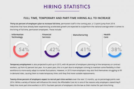 Why the Staffing Industry Needs an Upgrade